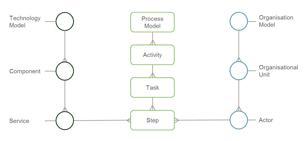 Tfe process diagram the field effect tfe process diagram publicscrutiny Image collections